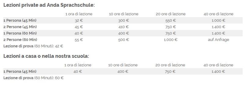 57521_ItalianCourses104b.jpg