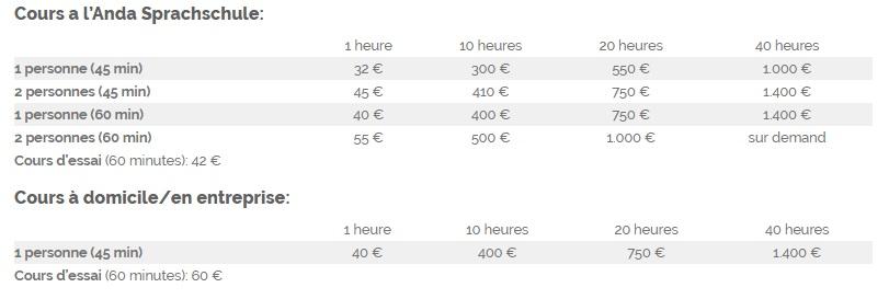 57533_FrenchCourses102c.jpg