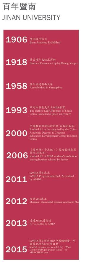 58208_JinanUniversity.jpg